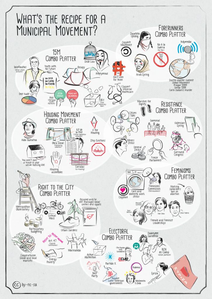 What´s the recipe for a municipal movement? Illustration: María Castelló, CC-licens