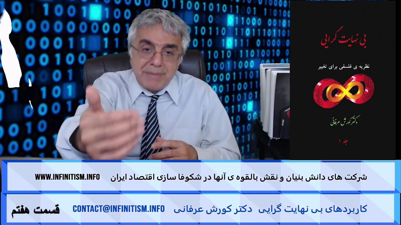 شرکت های دانش بنیان و نقش بالقوه ی آنها در شکوفاسازی اقتصاد ایران (قسمت هفتم) – دکتر کورش عرفانی