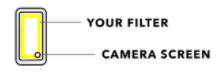 Annonsera på Snapchat Filter