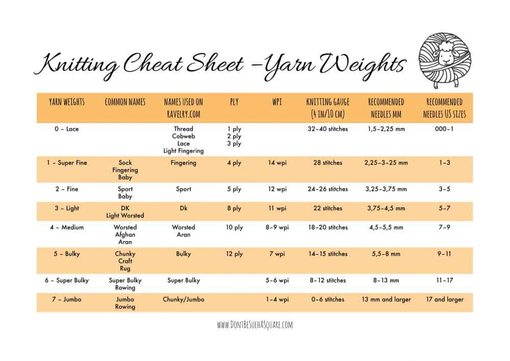 Your Best Guide to Yarn Weights + free Knitting Cheat Sheet! | Don't Be Such a Square | Ply? wpi? Worsted? What does all that really mean? This post goes deep into yarn weights! #Knitting #YarnWeight #CheatSheet #DontBeSuchaSquare #KnittingBlog