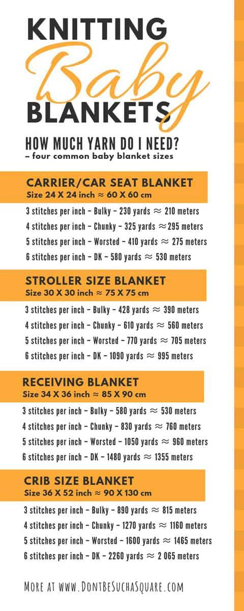 How much yarn do I need to knit a Baby Blanket? Size Chart for Baby Blankets. ––> Click through for all information you need to knit a baby blanket in any yarn without a pattern! #BabyBlanket #Knitting #BabyBlanketSizes