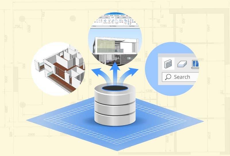 bouw informatie model gebruiken