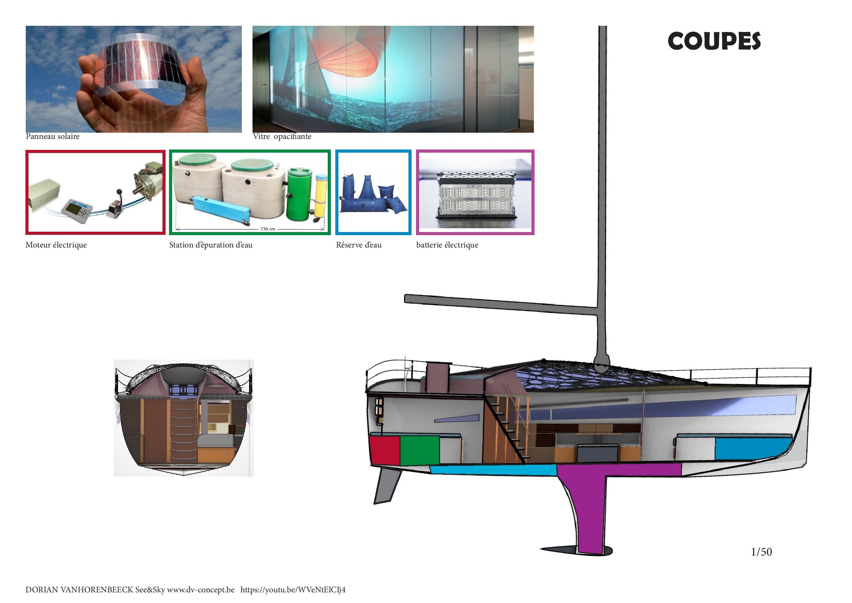 Presentation See&Sky Dorian Vanhorenbeeck PDF-page-011