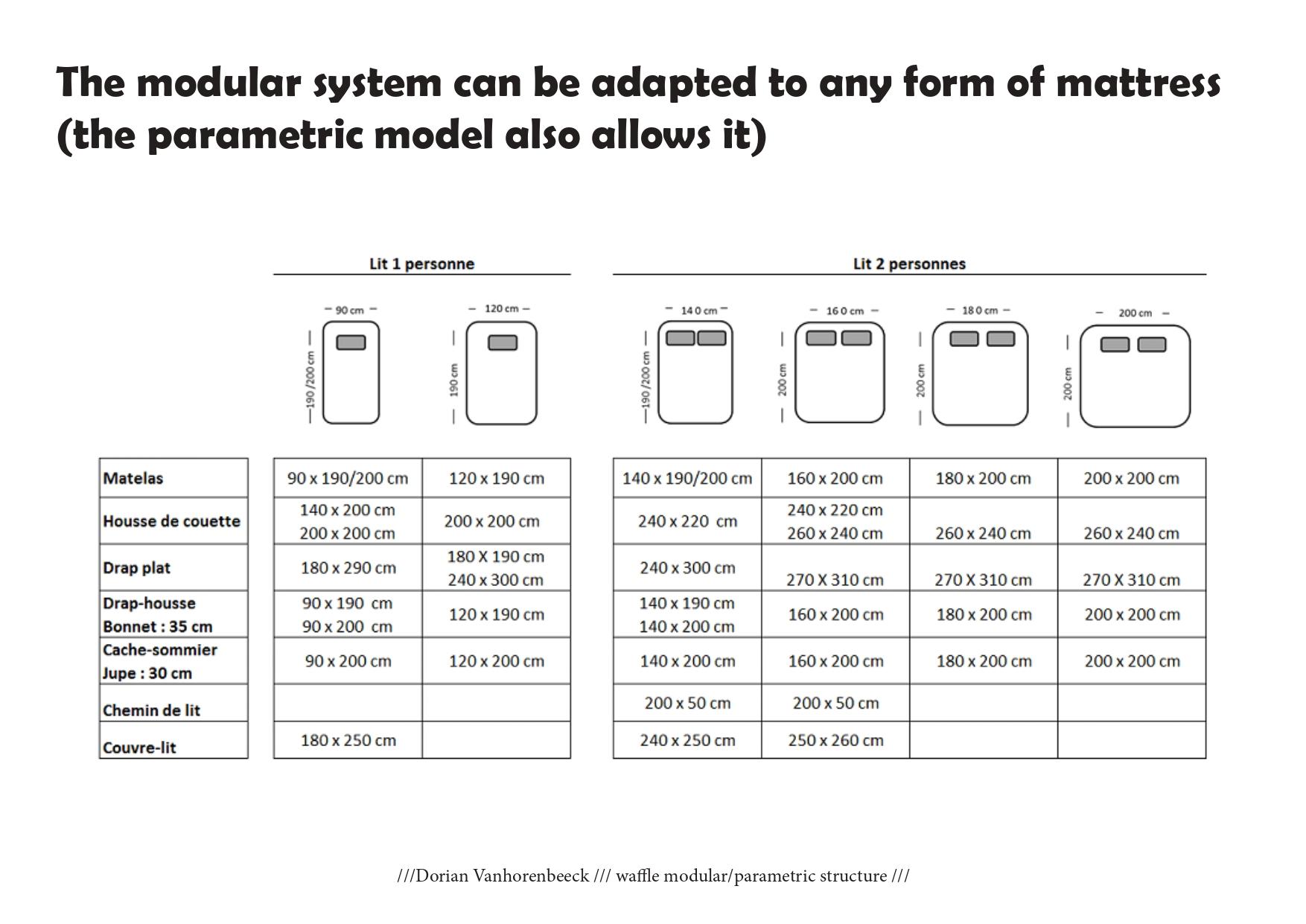 Livret Waffle modular-parametric Structure Dorian Vanhorenbeeck_page-0007