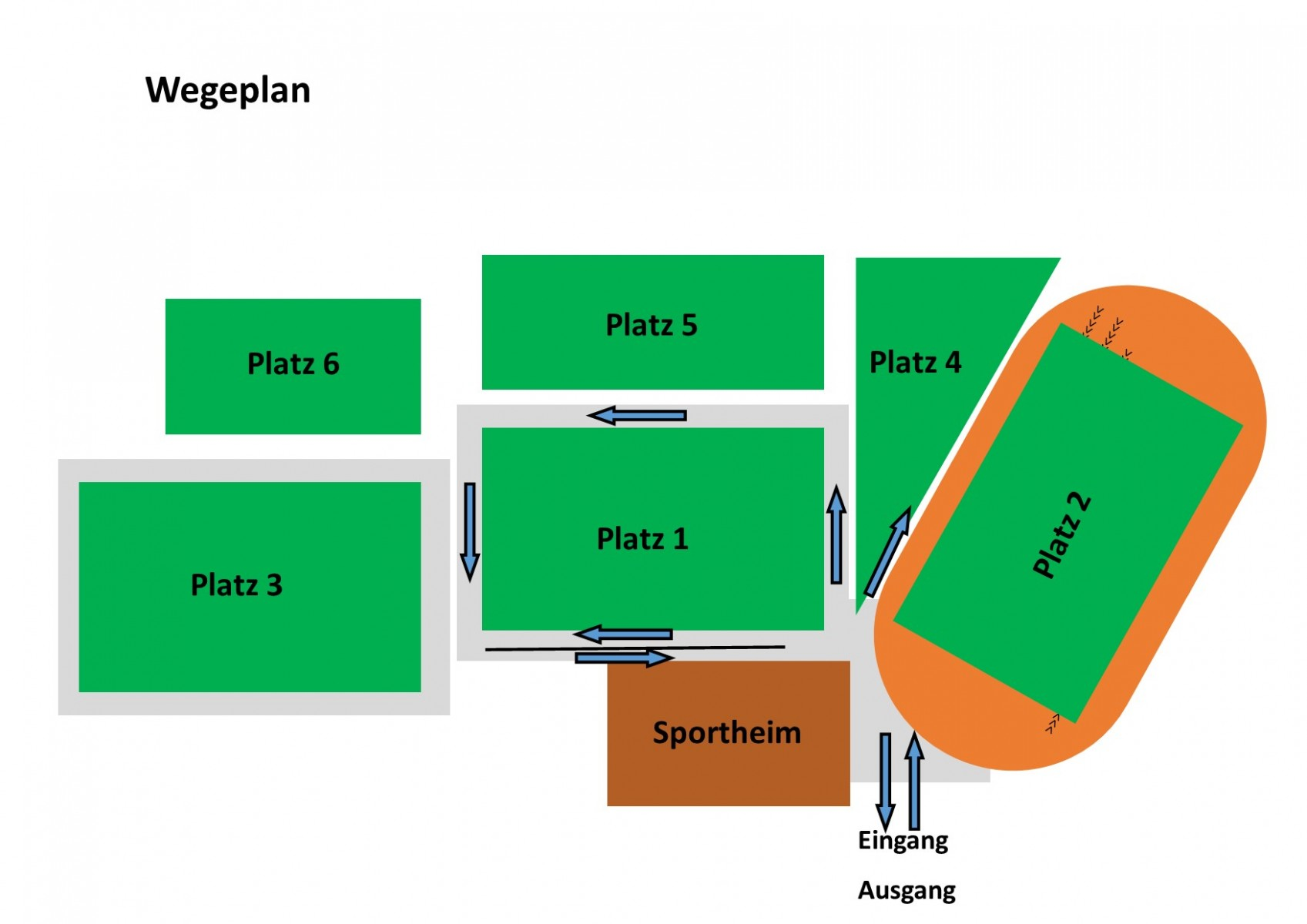 Wegeplan