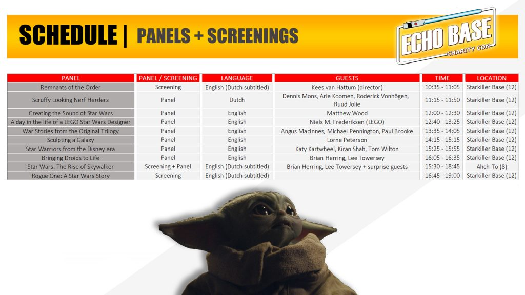 Programma - panels