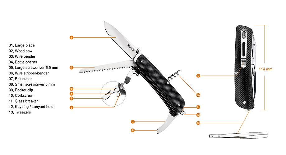 Ruike Trekker LD32-B som har 11 grymma funktioner! Bild från Ruike