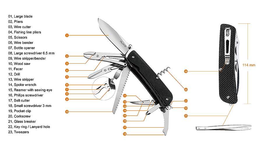 Ruike Trekker LD51-B, fullproppad kniv som inte saknar nått! Bild från Ruike
