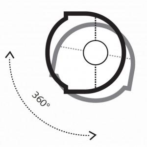 stuv-rotation-shema2