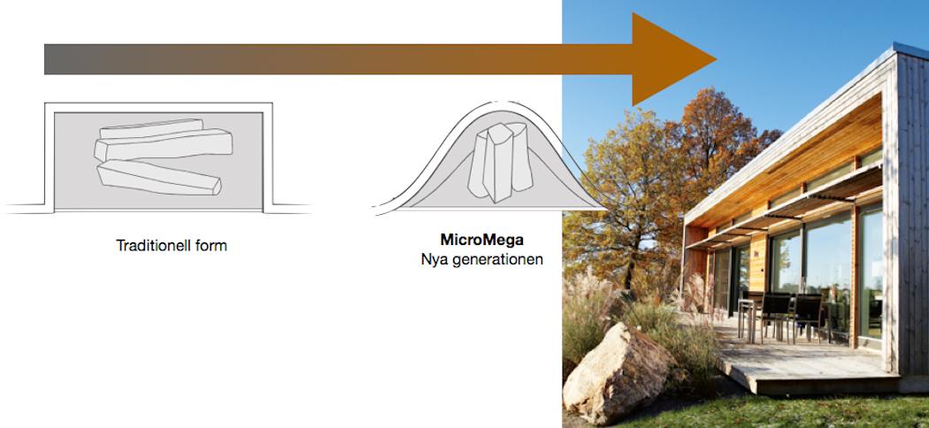 MicroMega-nya-krav