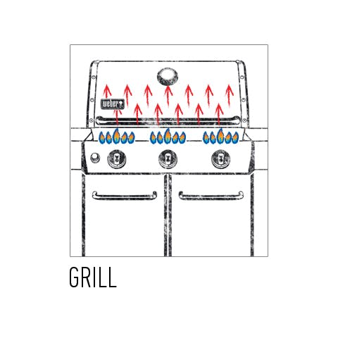 Grill on Gas