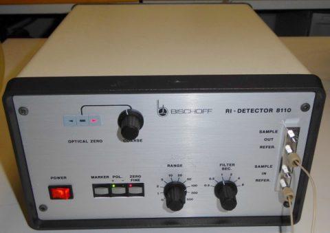 Bischoff RI Detector 8110