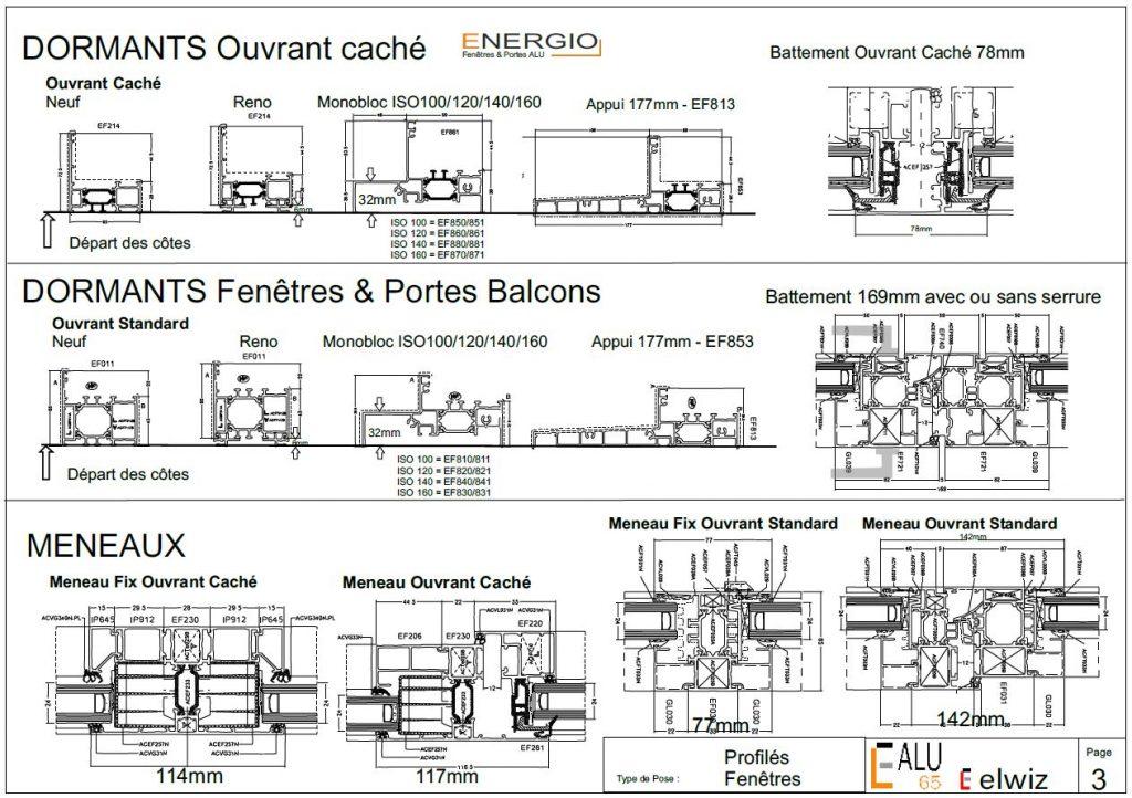 Energio Fenetres & Portes