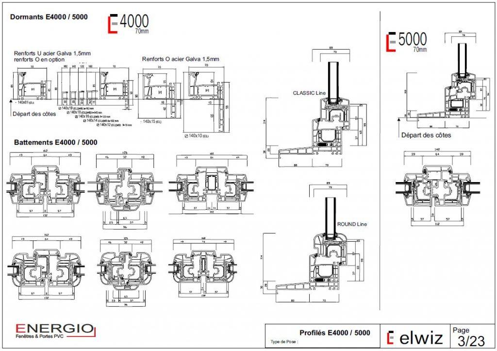 Dormants E4000 / 5000