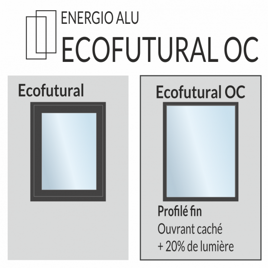 Energio Alu Ecofutural OC