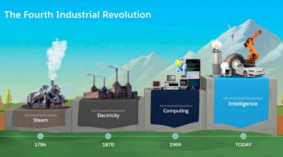 The 4th Industrial Revolution Is Here – Are You Ready?