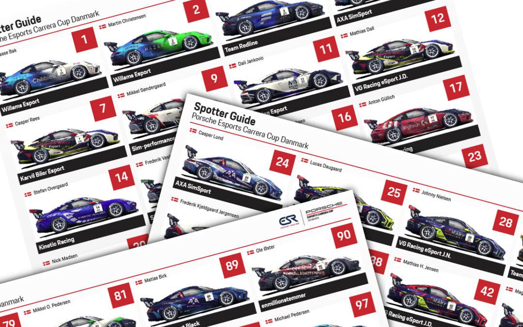 Spotter Guide – Porsche Esports Carrera Cup Denmark