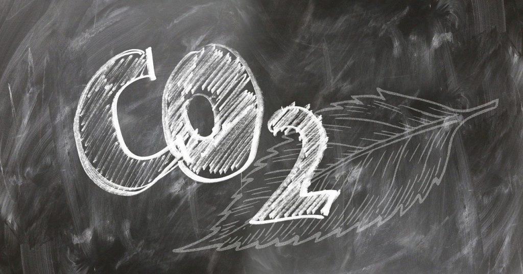 CO2 fri