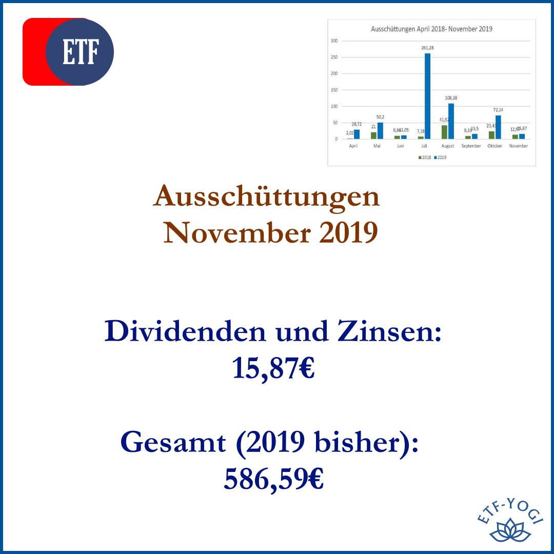 Ausschüttungen im November 2019