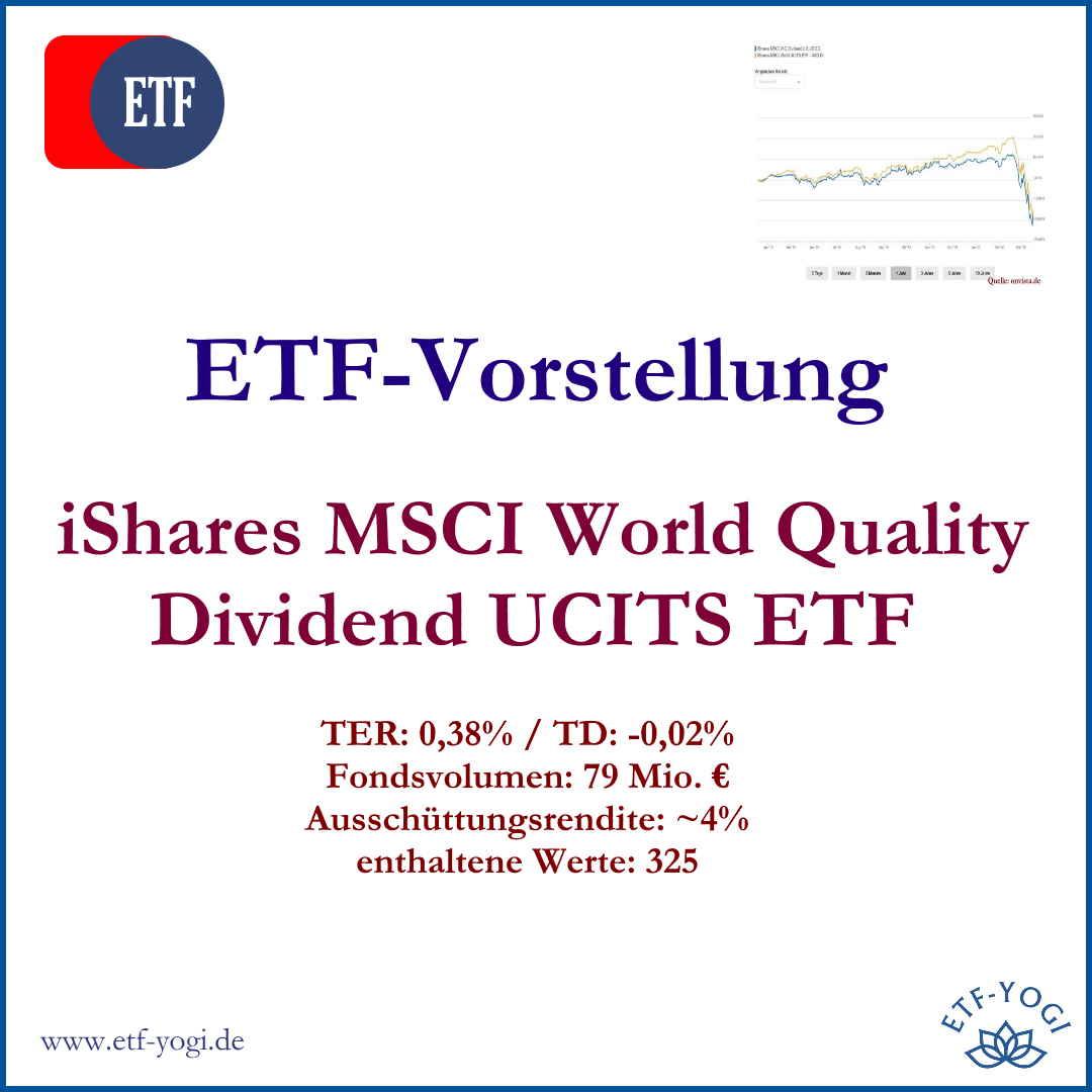 Der iShares MSCI World Quality Dividend – ein guter ETF?