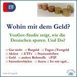 Girokonto, Festgeld, Aktien oder ETFs: Wohin mit dem Geld?