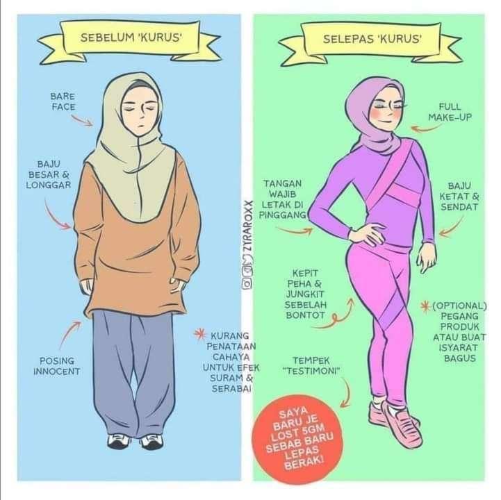 Nak kurus kerana nak menunjuk bentuk badan. Anda setuju atau tidak ?