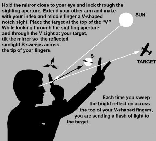 Vliegtuigen signaleren met een spiegeltje, een goed alternatief voor fakkels