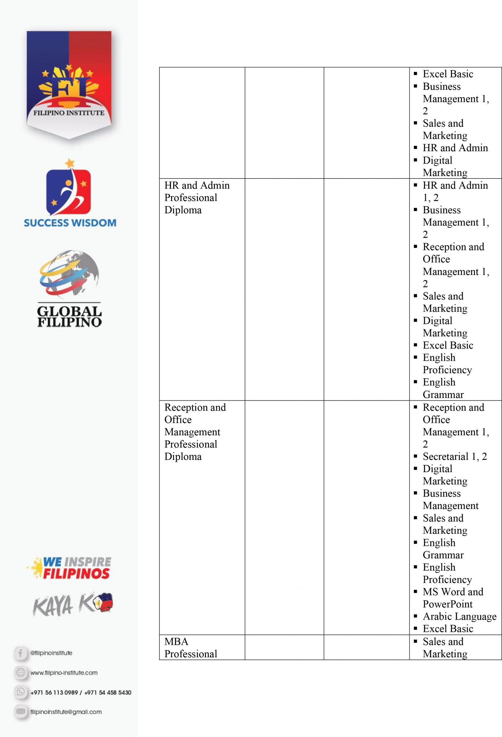 Subject : Professional Diploma Conversion RulesDate : January 26, 2021 Memo No. : FI-020-2021