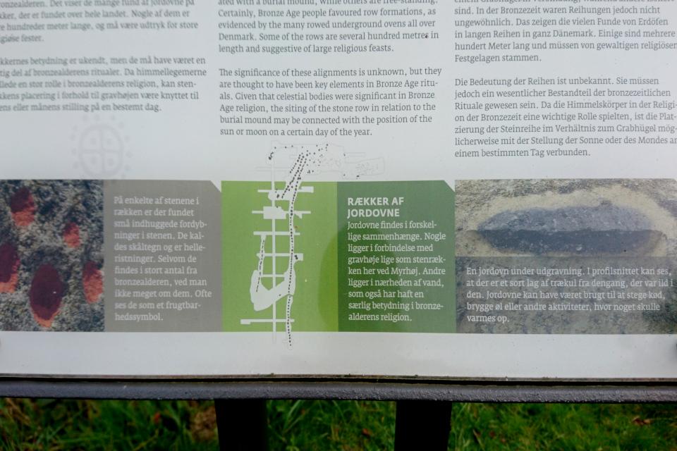 Схема расположения земляных печей на месте комплекса Мурхой