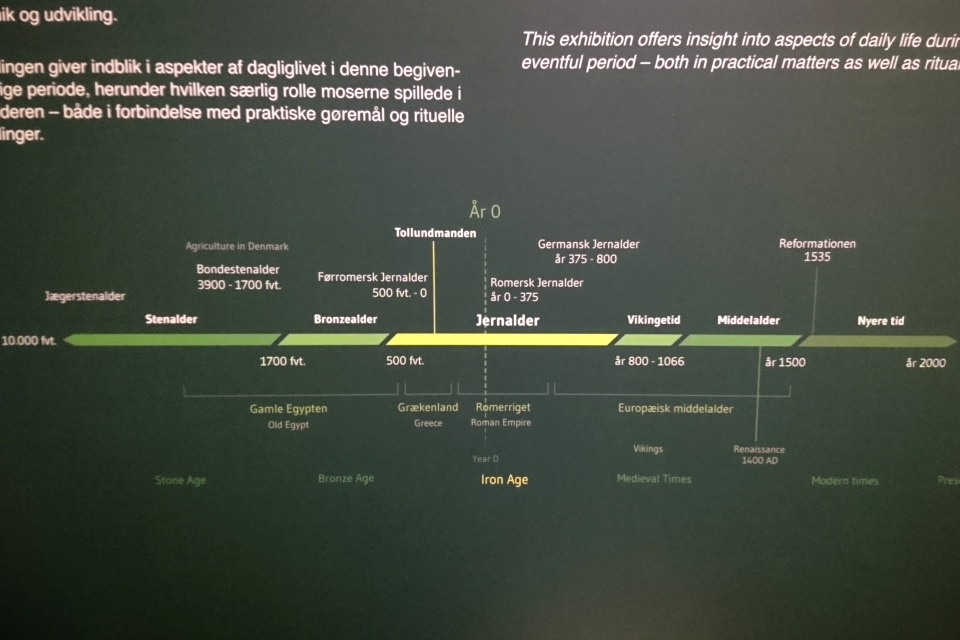 Информационный щит про время жизни человека из Толлунда