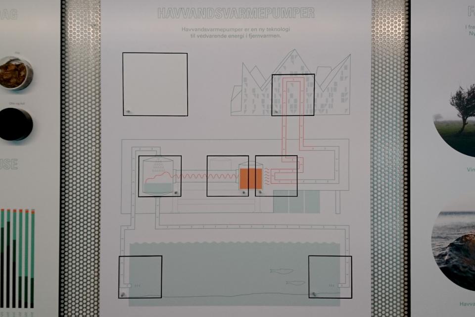 Открытая схема работы гидротермальной станции -Тепло из морской воды