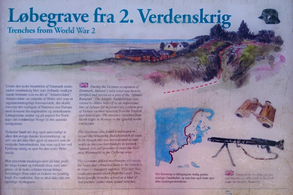 Немецкие окопы вторая мировая война. Бённеруп, Дания