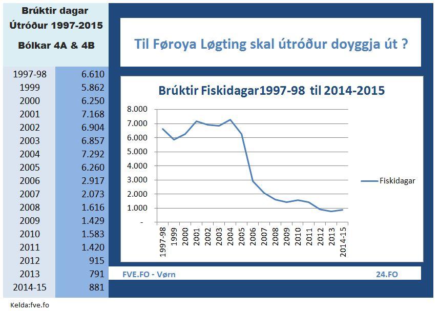 Fiskidagar97-2014-2015A