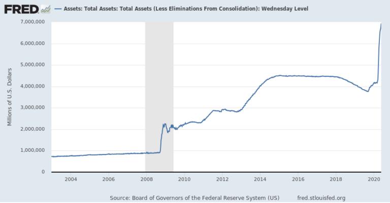 Amerikanska Centralbankerns skulder