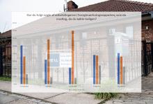 Photo of Syddanmark er mindst for klima og energiforbedringer