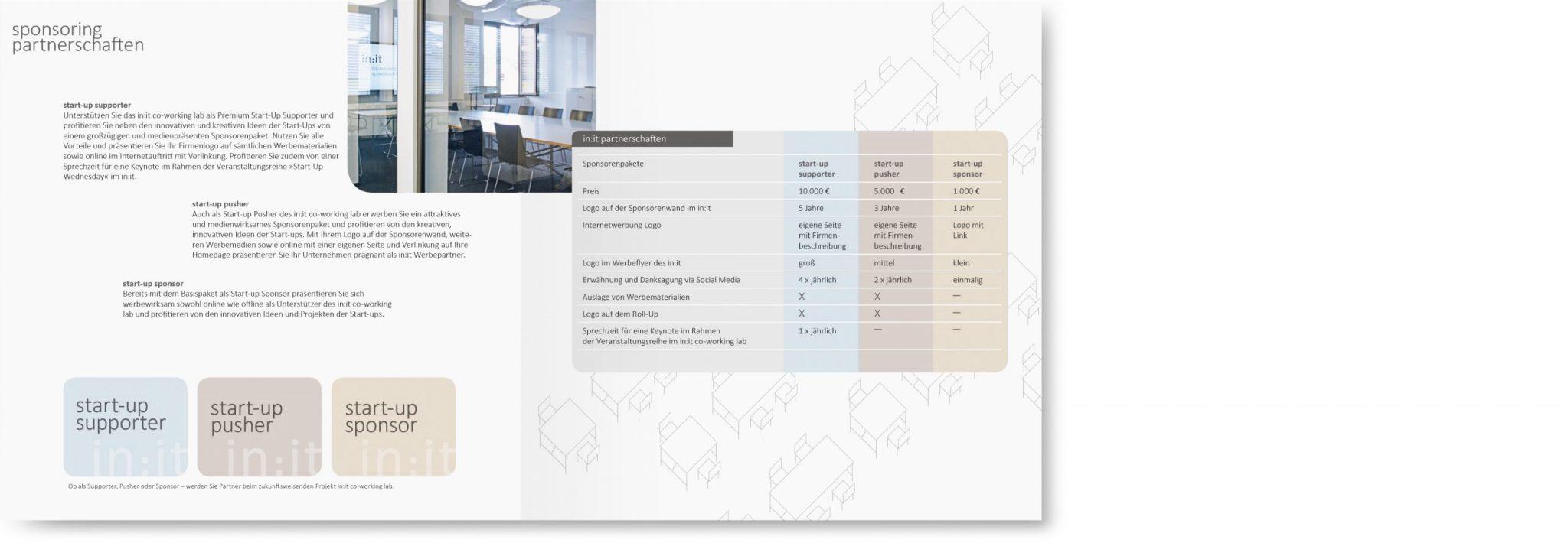 fh-web-init-sponsorenbroschuere-4-scaled.jpg