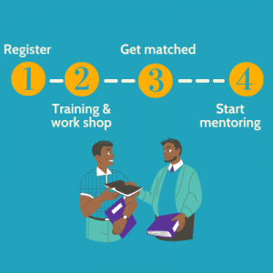 Become a mentor 1 400x400