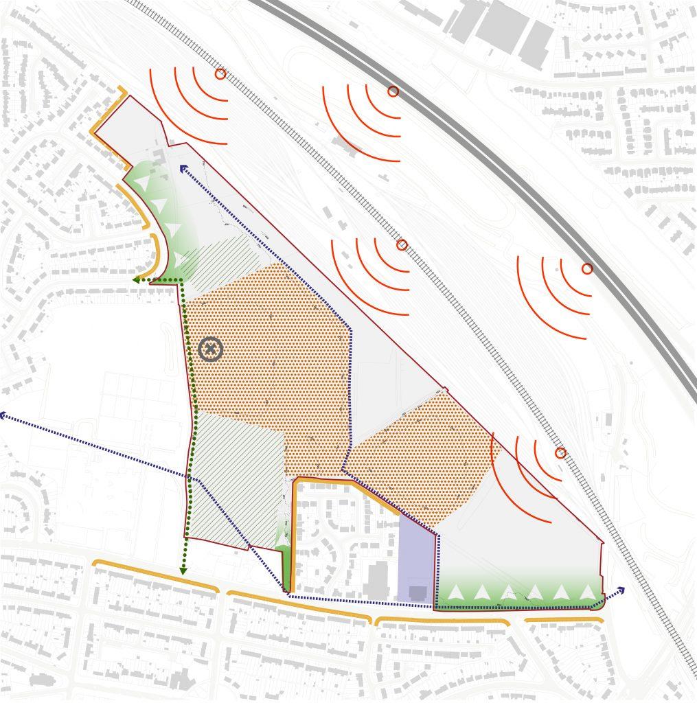 Site Challenges Plan
