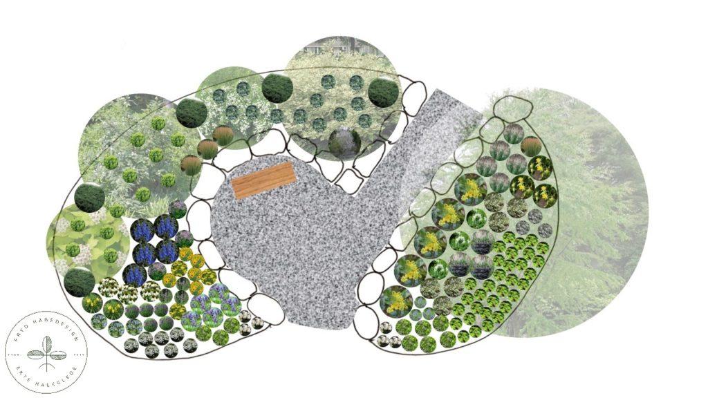 Planteplan med plantebilder