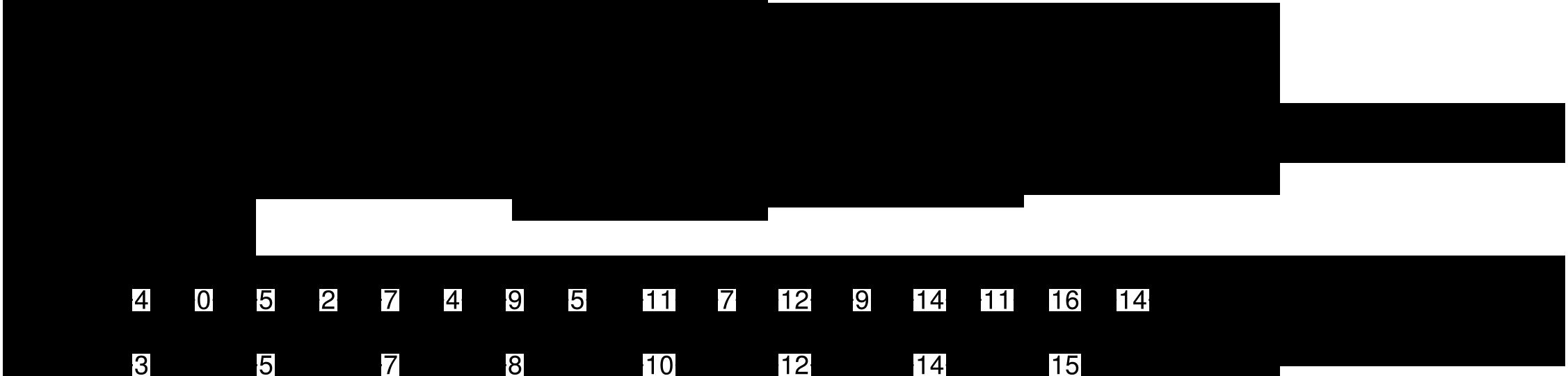Martin Taylor Chord Melody Example 2b