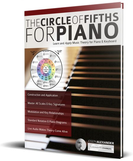 Circle of Fifths for Piano