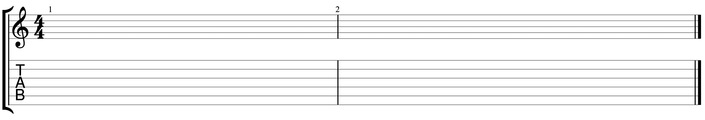 How to read guitar tab 1