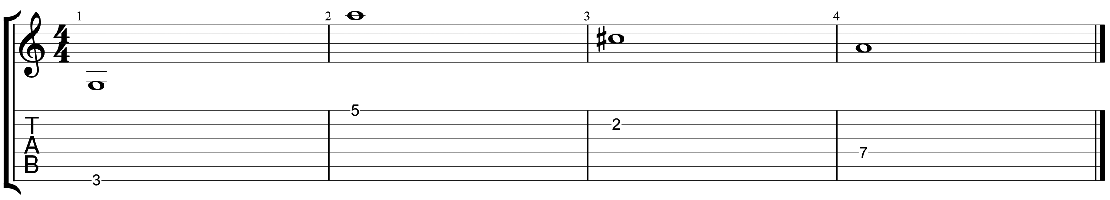 How to read guitar tab 2