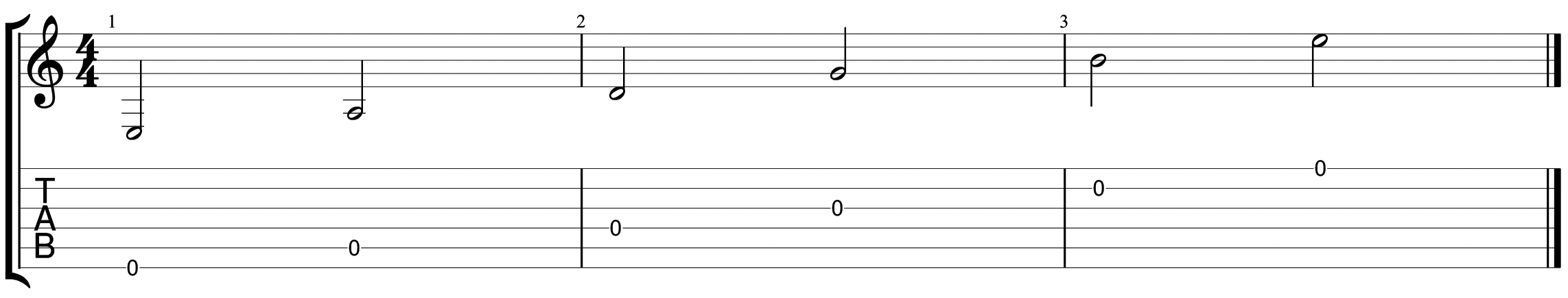 How to read guitar tab 3