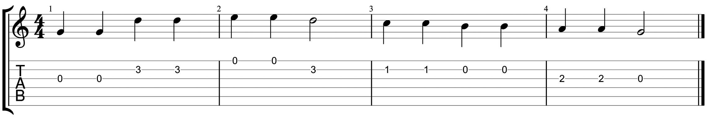How to read guitar tab 6