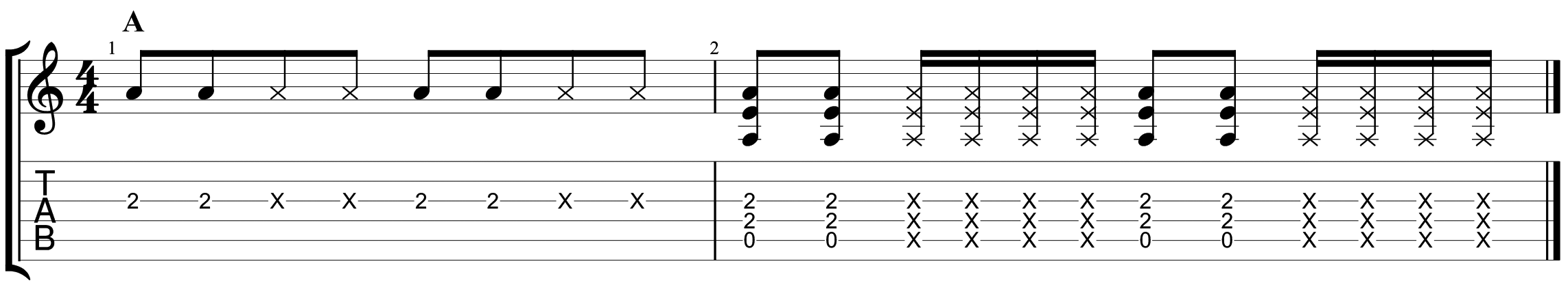 How to read guitar tab 7