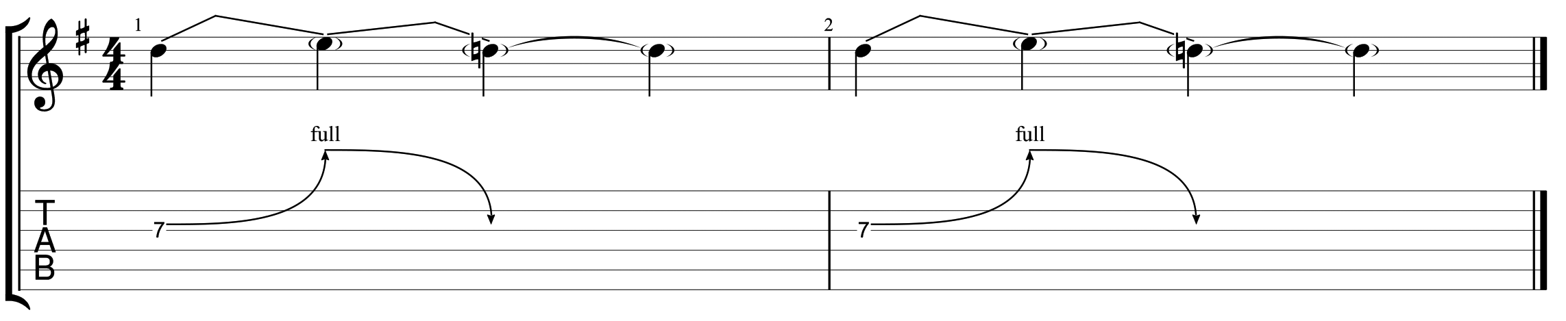 How to read guitar tab 14