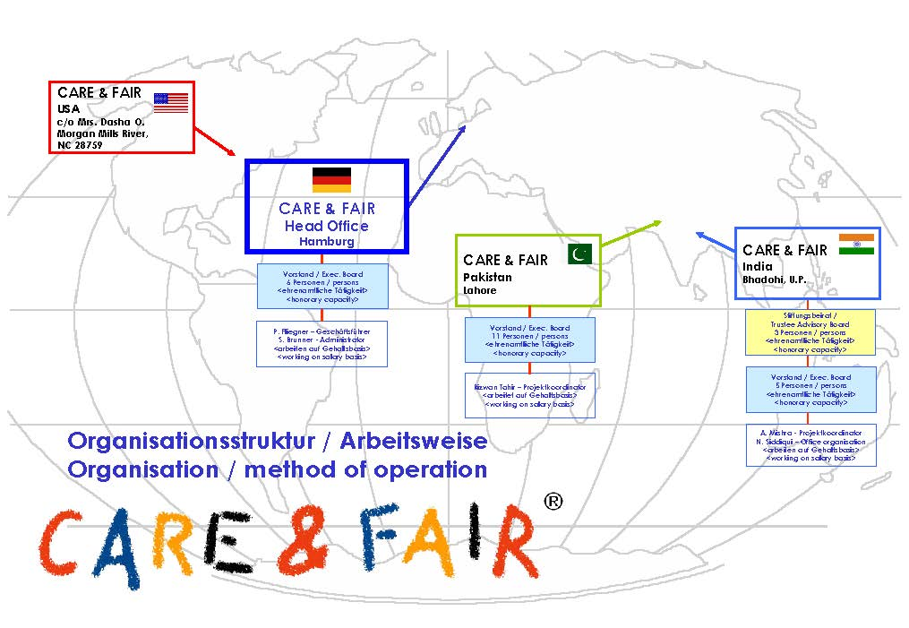 care-and-fair-infographic
