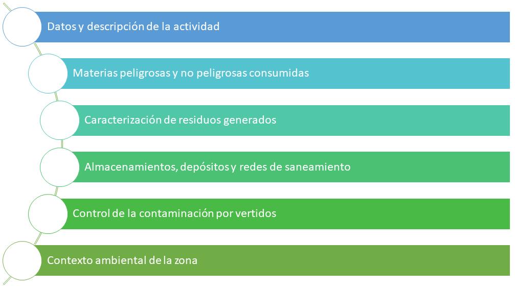 Informe preliminar de suelos