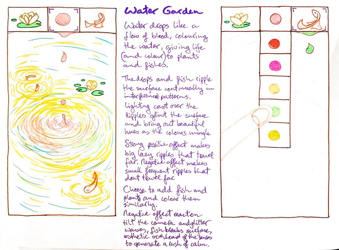 Watertuin Design